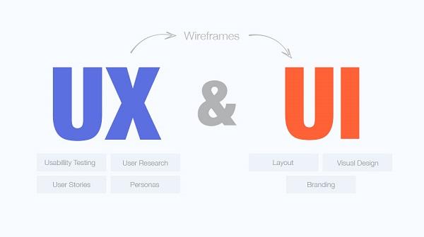 ما المقصود بـ UI والـUX ؟