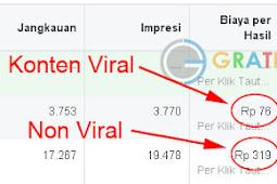 Cara Mencari Artikel Viral Untuk Bermain FB Ads To Adsense