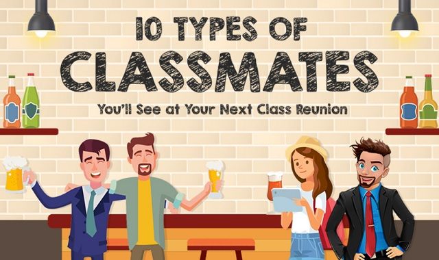 10 Types of Classmates You'll See at Your Next Class Reunion