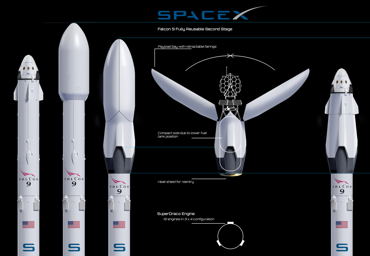 dragon crew capsule on the left with cargo configoration of the falcon 9 rocket next to it the third falcon 9 carries the redesigned upper stage in cargo
