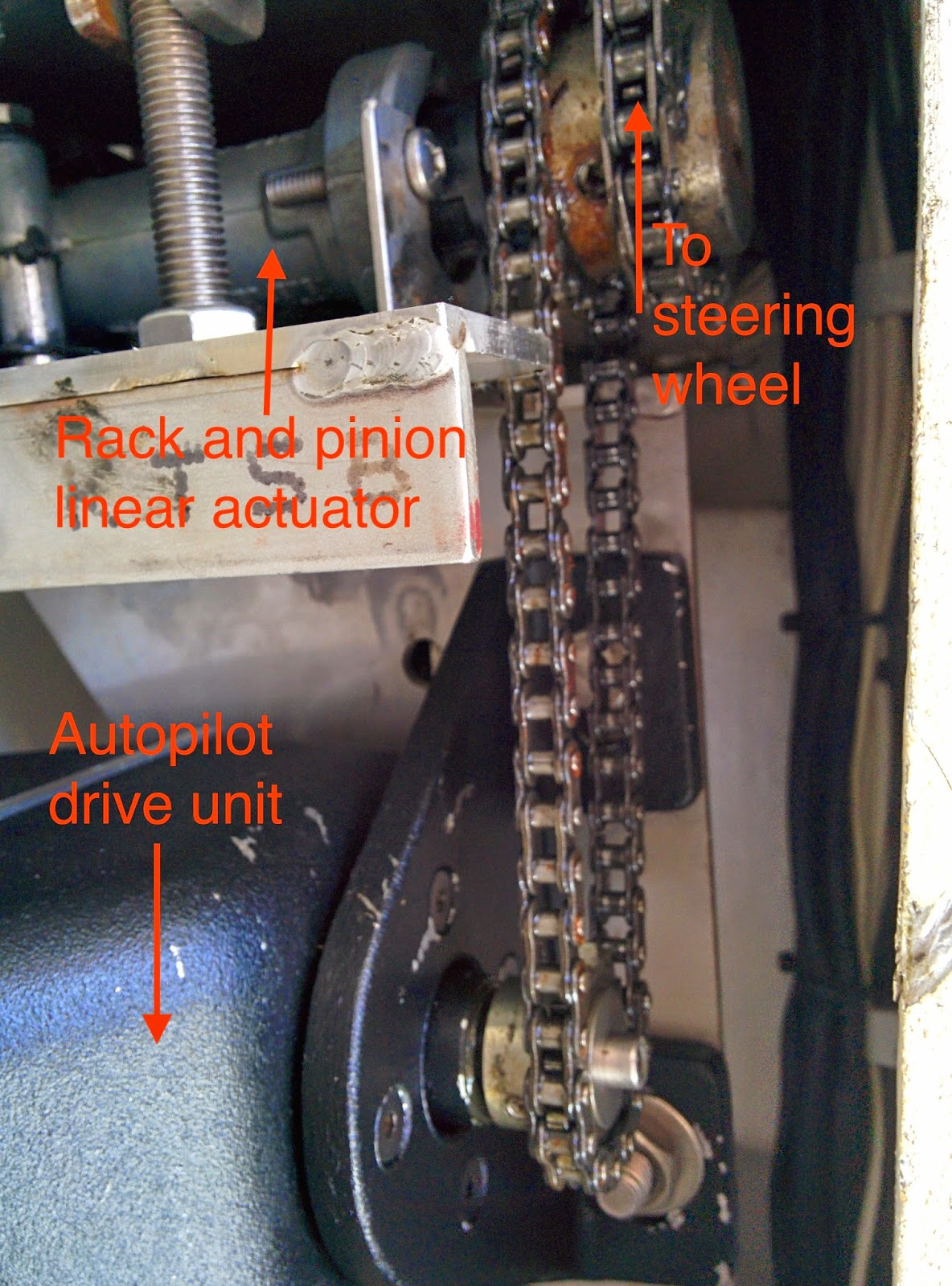 Connected To The Rudders Autopilot S Rotary Drive Unit Below Is Separately Via A Second Chain Sprocket On Axle