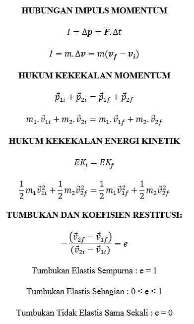 Rangkuman Materi Impuls dan Momentum