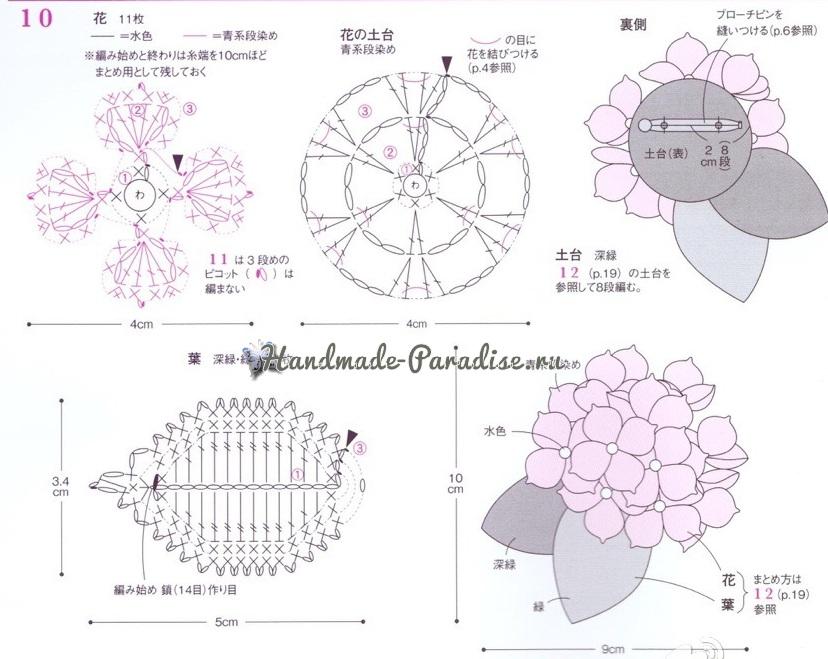 Броши крючком с цветами гортензии (1)