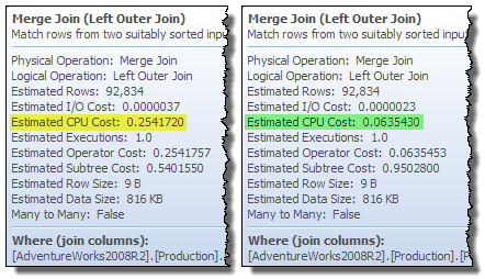 Serial and parallel costs for a Merge Join