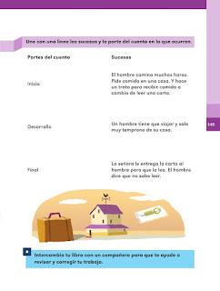 Apoyo Primaria Español 2do grado Bloque 3 lección 19 Vamos a analizar el cuento