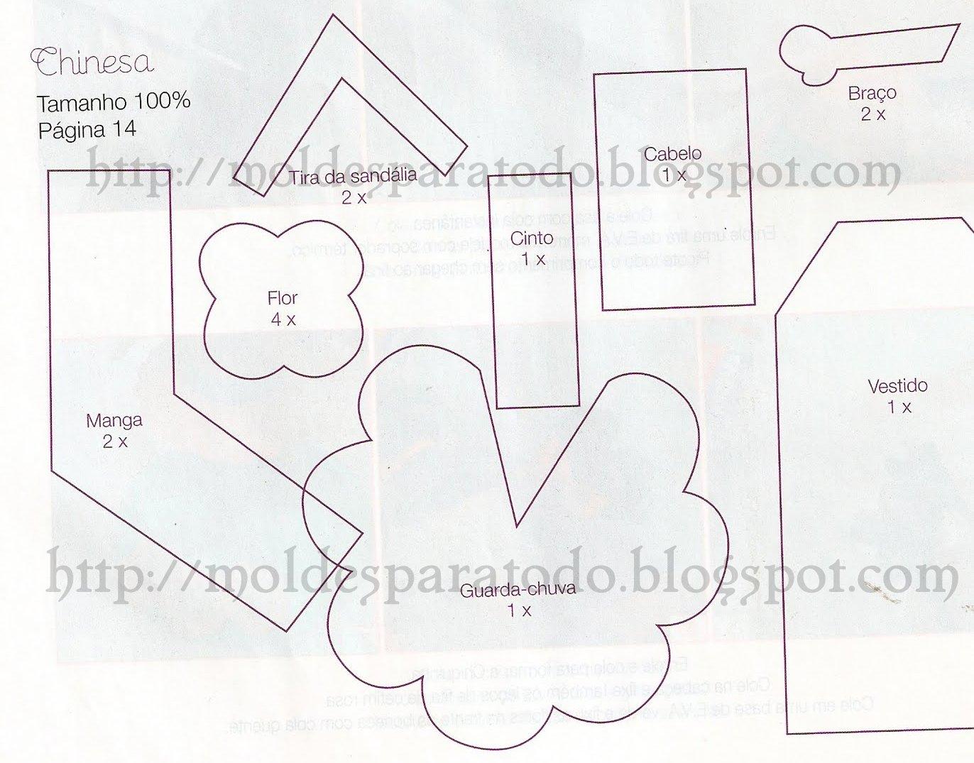 50 amp rv power cord bedradings schema