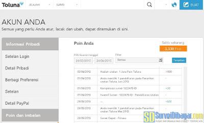 Poin Toluna ditukarkan dengan tiket undian berhadiah 1 juta poin Toluna | Survei Dibayar