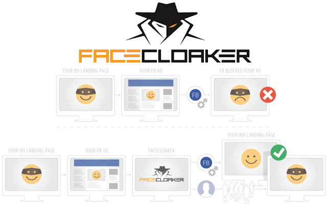 [FREE] Facebook Link Cloaker [ACCOUNT]