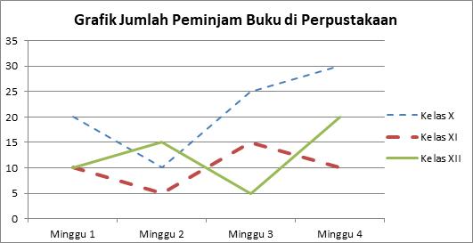 Soal USBN Sosiologi K-2006 Pilihan Ganda Paket Susulan ...