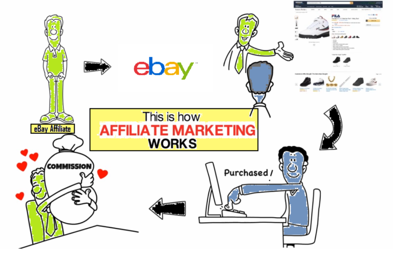 How to make money with affiliate marketing by Email Tricks 2018