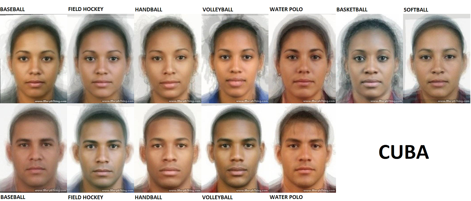 Cuban facial features