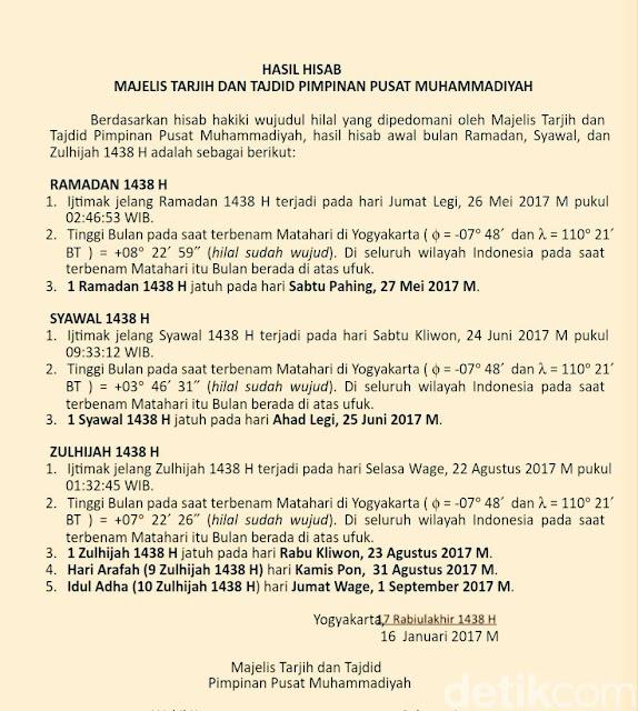 Awal Puasa Ramadhan 1438 H Sabtu 27 Mei 2017
