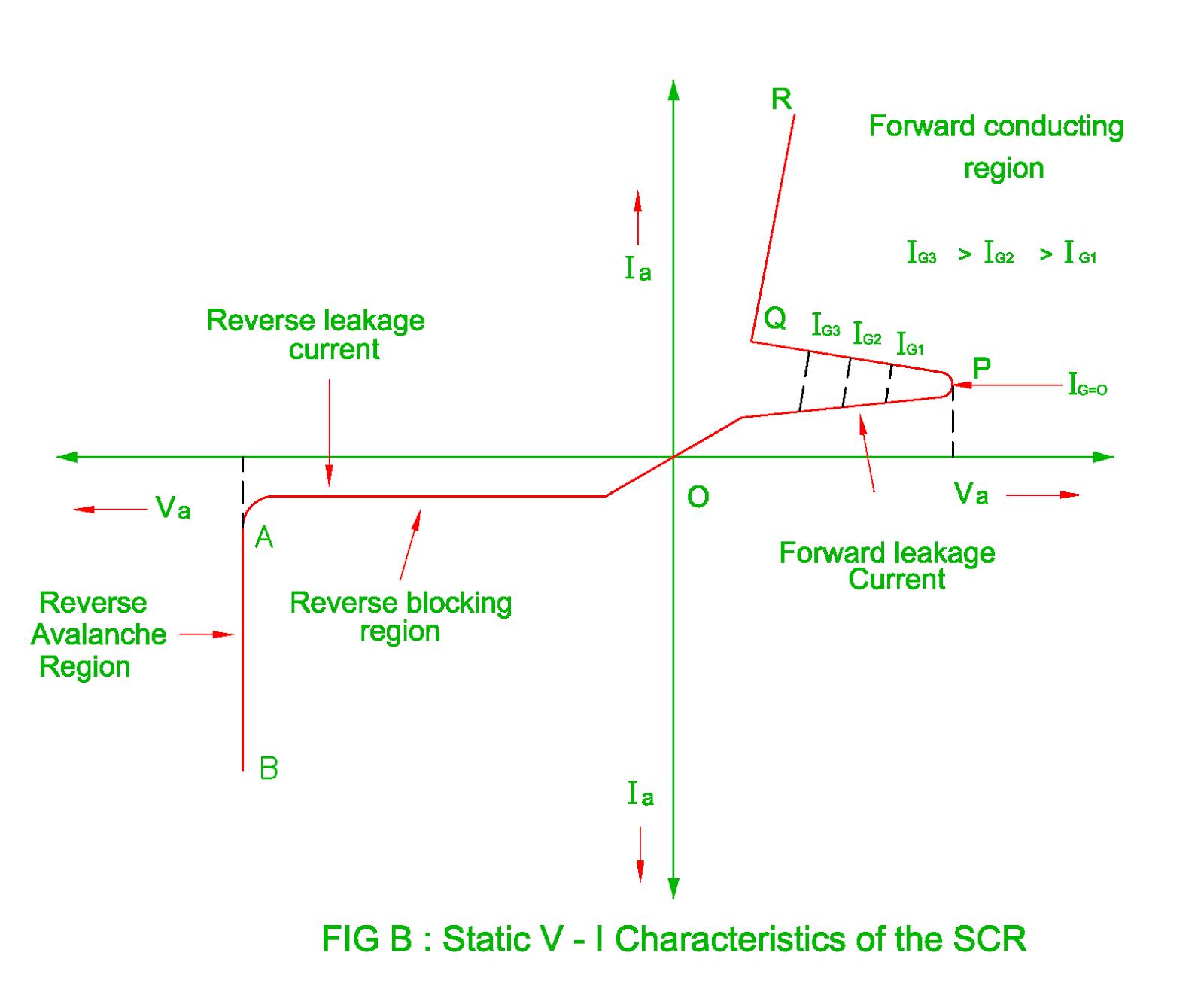 medium resolution of forward blocking mode