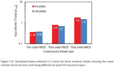 Thesis phd noise attenuation sweden