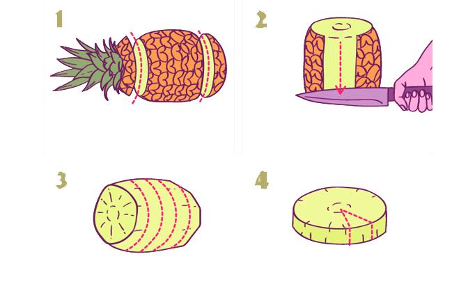 jak szybko obrać ananasa