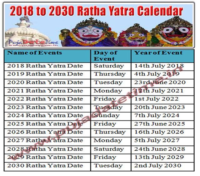 Ratha Yatra Calendar, 2018 - 2030