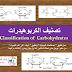 تقسيم الكربوهيدرات Classification of Carbohydrates