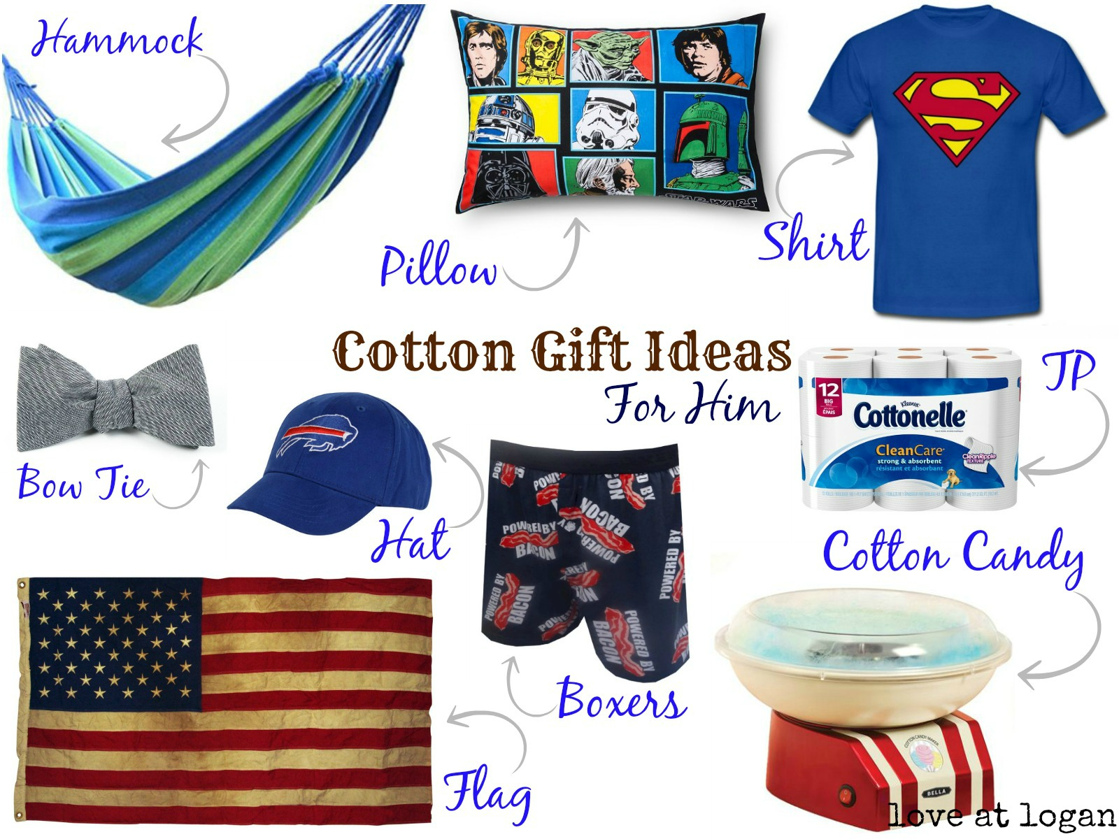 Love At Logan: Second Anniversary Cotton Gift Ideas