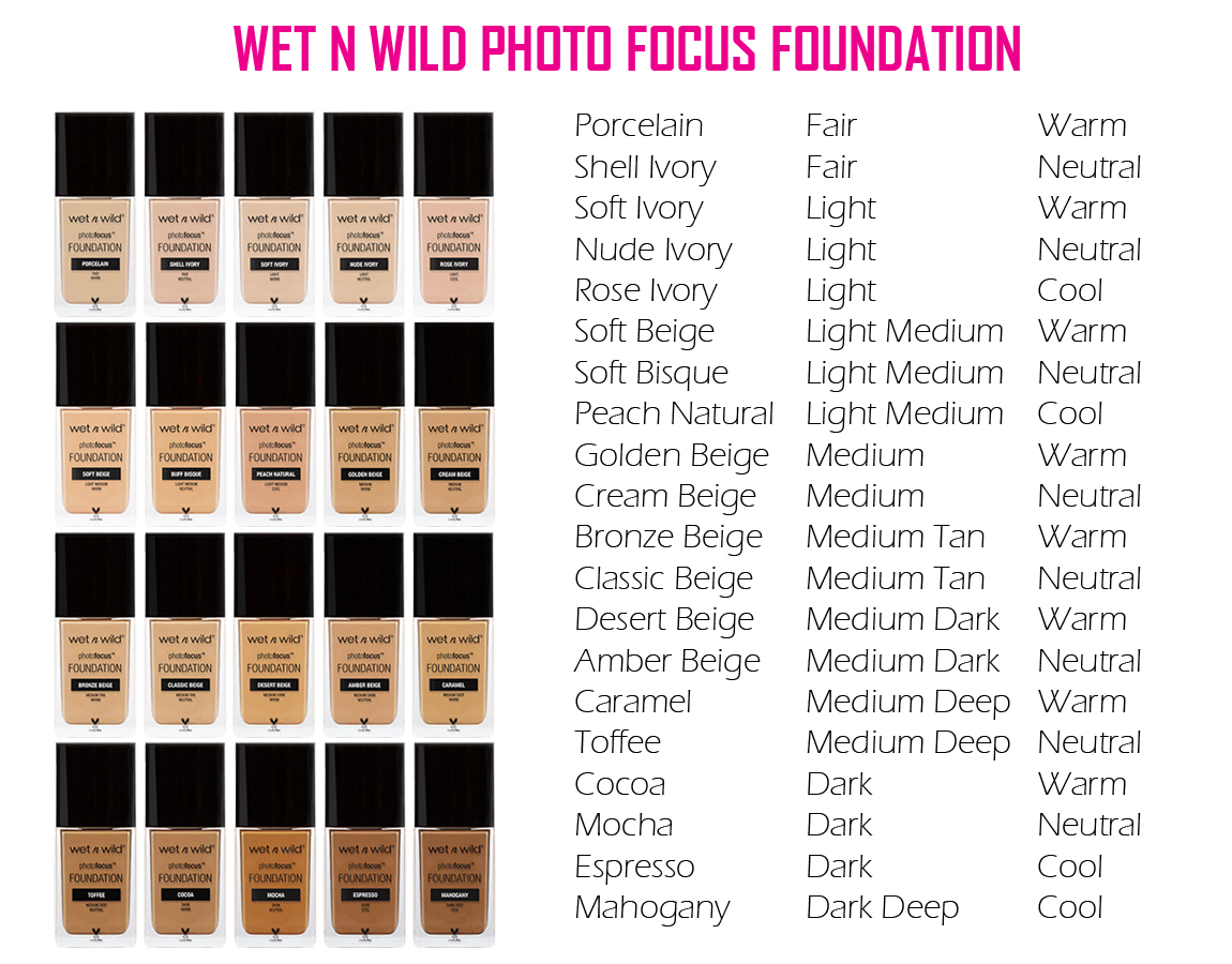 Beauty: Wet N Wild Photo Focus Foundation Shade Reference