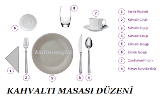 Kahvaltı Masası Düzeni