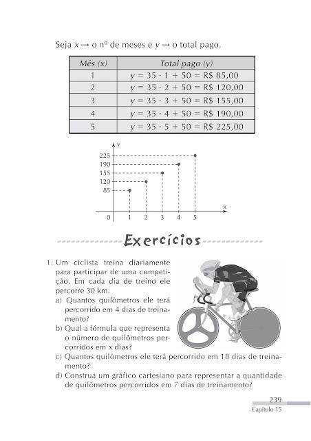 Funções significado matematico