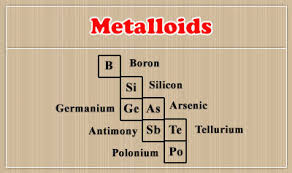 Example of metalloid