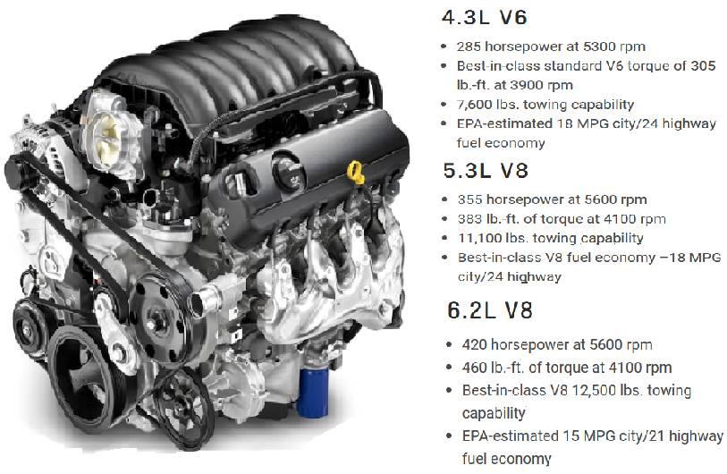 Tundra Towing Capacity >> 2019 Toyota Tundra Vs 2019 Chevrolet Silverado 1500 | Auto ...