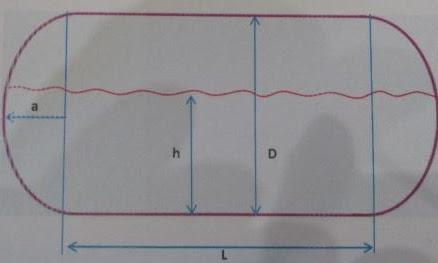 Cara Menghitung Volume Tanki Bahan Bakar Minyak (BBM)