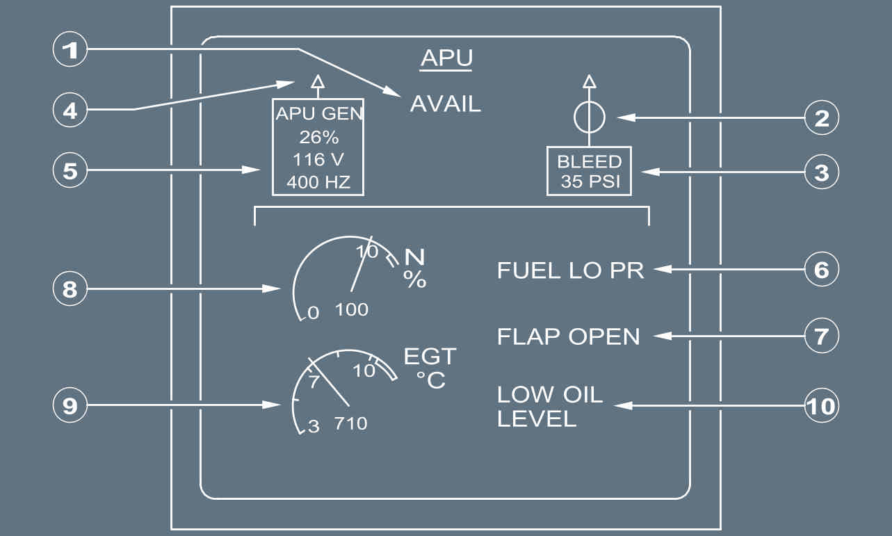 A320F technical description: AUXILIARY POWER UNIT