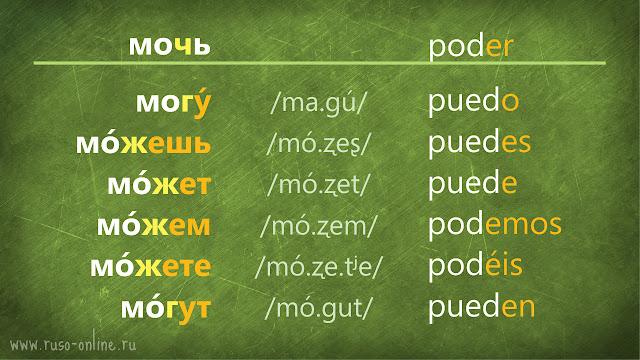 conjugación del verbo мочь ruso en presente