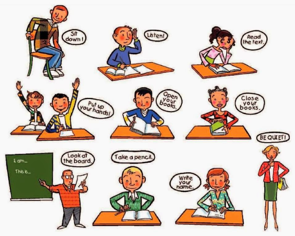 Classroom Imperativesinstructions Top English Lessons