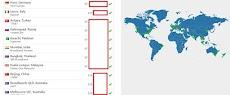 Masa Propagasi DNS (Domain Name System) ? Apa Sih Itu dan Mengapa Makan Waktu Lama Sampai 24-72 Jam?