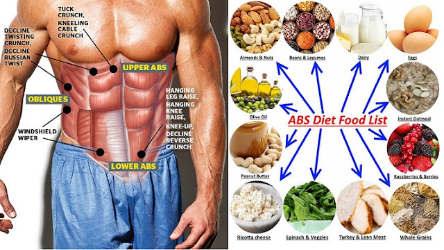 Diet For Abs - Follow These 7 Powerful Rules For Nutrition ...