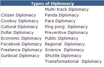 Indian Policy: Types of Diplomacy - 1