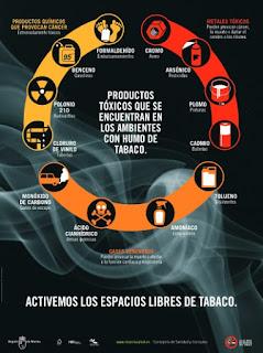 http://www.murciasalud.es/recursos/ficheros/155065-cartel_2009.pdf