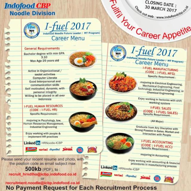 Lowongan Kerja Fresh Graduate/ Experience PT. Indofood CBP Sukses Makmur Tbk. (ICBP) Hingga Maret 2017