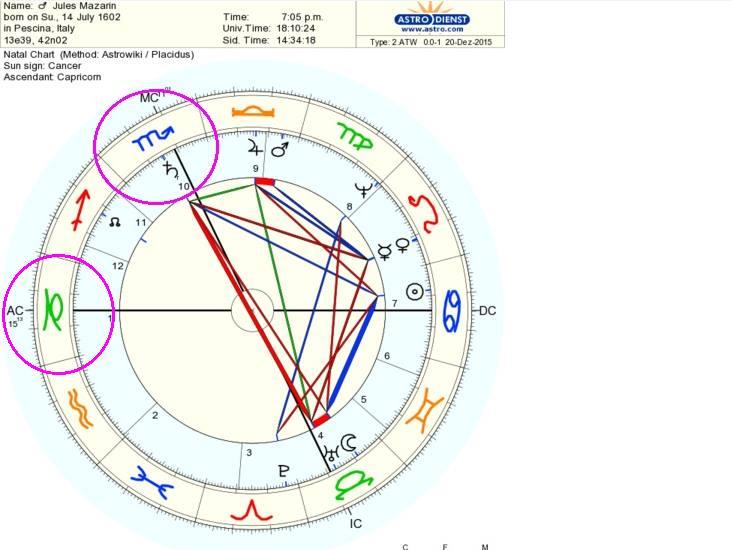 Plutón Capricornio 2016, Planetas en Capricornio 2016, Signos Zodiacales y Planetas 2016, Predicciones 2016, Carta Natal Védica, Orissa Mizar Astróloga, Lilith Signos del Zodiaco, La Luna Negra Carta Natal