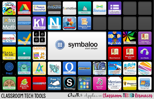 "6 ""Must try"" classroom tech tools for your elementary classroom 