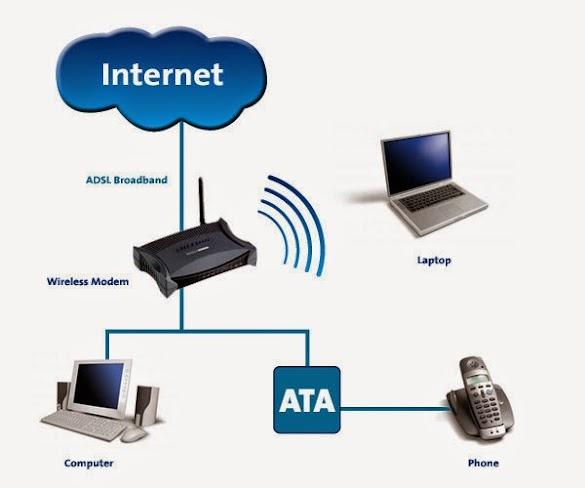 Pengertian Komunikasi Data Beserta Media Transmisinya
