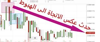 شمعة دوجي شاهد القبر تداول العملات الاكترونية