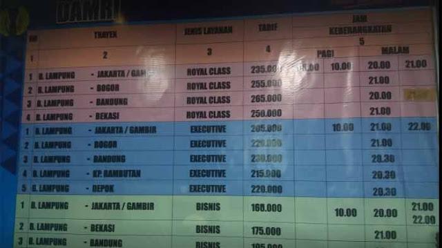 Damri Depok : Harga Tiket, Tujuan, No Telp dan Alamat Pool
