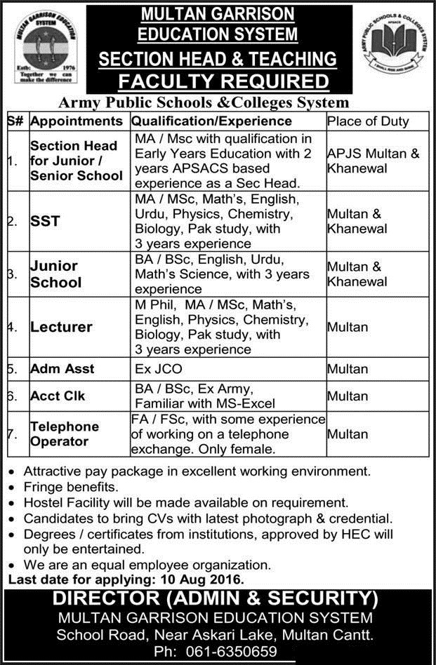 Lecturer, SST and School Teacher Jobs in Multan Garrison Education System for Khanewal & Multan