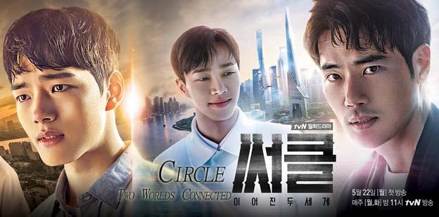 circle korea
