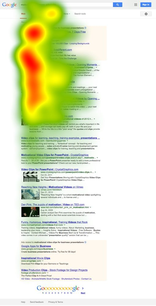 Heat map Google SERPs page 2014