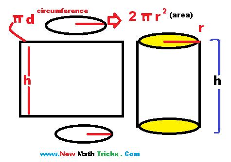 Cylinder-properties-mensuration-tricks-shortcut-formula