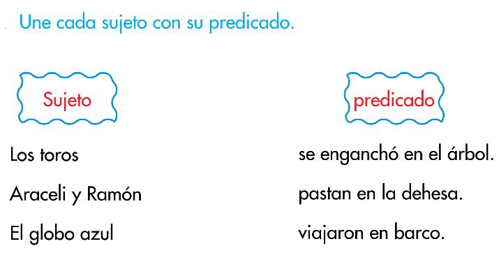 http://www.primerodecarlos.com/SEGUNDO_PRIMARIA/mayo/tema_4_3/actividades/lengua/predicado/visor.swf