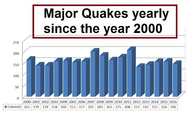 A magnitude 6.0 - Mohean, India Dsdgfggddf