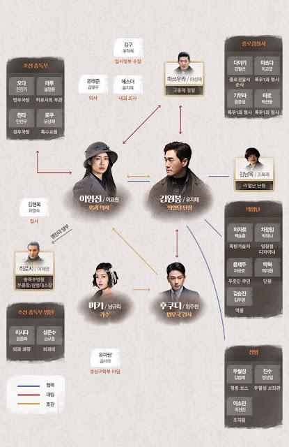 韓劇-異夢-線上看