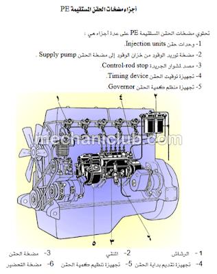 كتاب صيانة وإصلاح مضخات حقن الوقود في محركات الديزل PDF