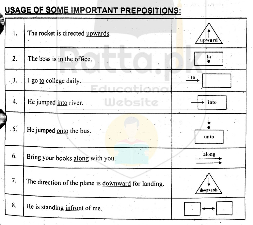 Learn Prepostion Through Diagrams